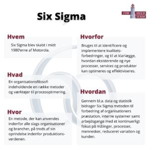 Info om Six Sigma